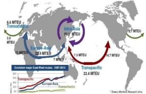 trafic atlanticpacific